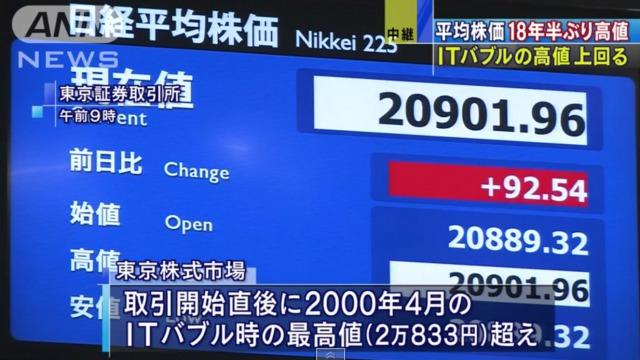 写真(日経平均株価) 出典:ANNニュース