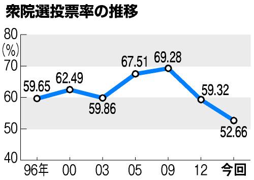 出典:asahi.com