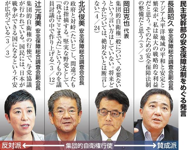 写真(安保法制に関して民主党内で意見が割れている) 出典:朝日新聞