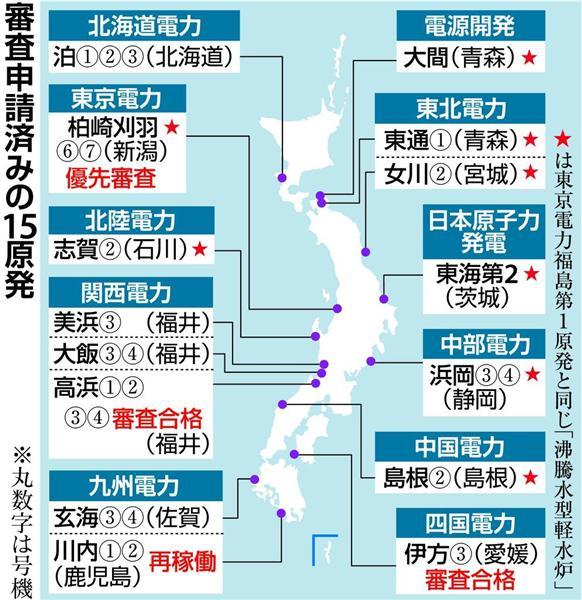 図(審査申請済の15原発) 出典:産経ニュース