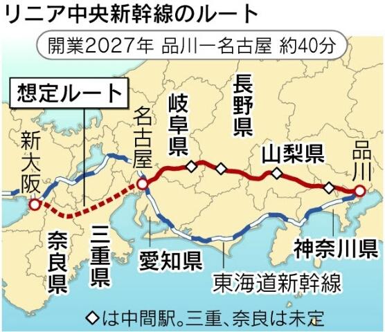 写真(リニア新幹線のルート図) 出典:不明