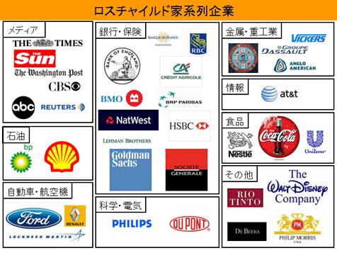 ロスチャイルド系列企業の一部 出典:Thinker 日本人が知らないニッポン