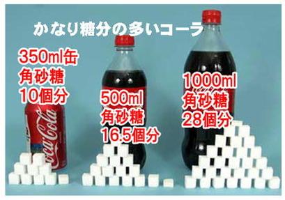 写真(コーラに含まれる砂糖の量) 出典:天下泰平